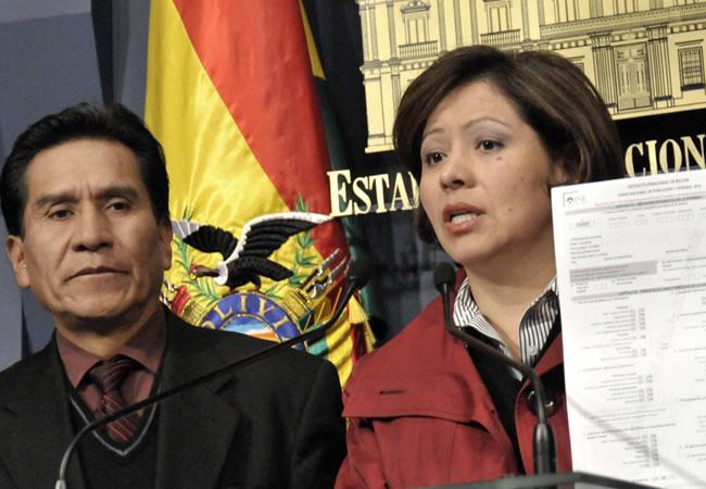 Presentan la boleta oficial del Censo 2012