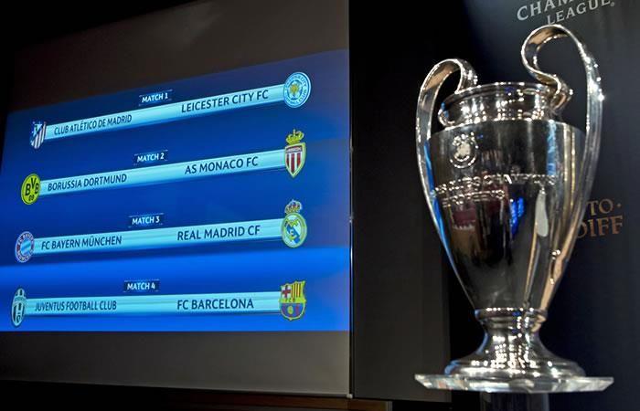 Champions League: Así se definieron los cuartos de final