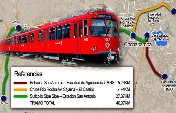 Cochabamba: Así será la Construcción del tren metropolitano