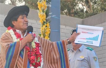 Evo Morales y las fuertes declaraciones a EEUU