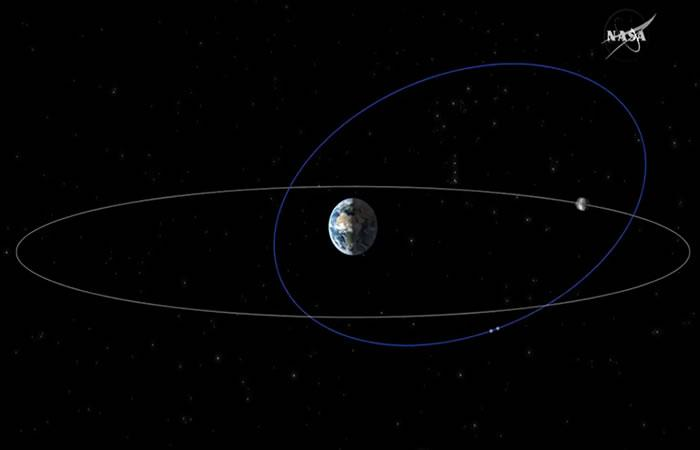 EN VIVO hoy el lanzamiento del 'cazador de planetas'de la NASA