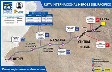 ¿Cómo será la ruta internacional 'Héroes del Pacífico'?