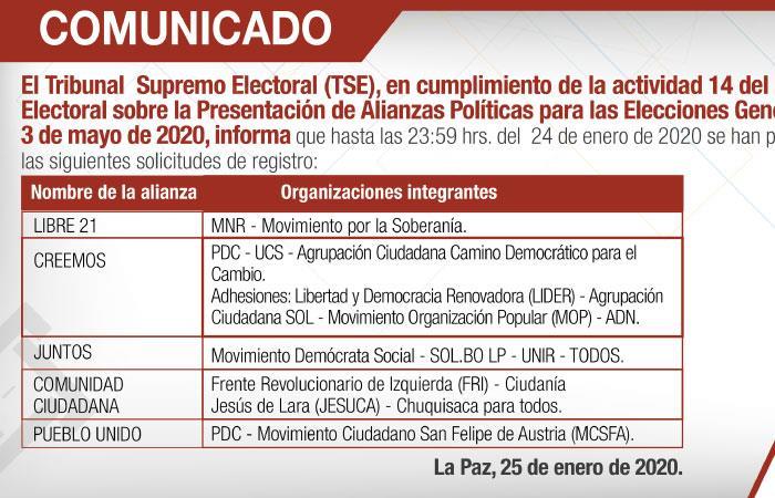 Estas serán las alianzas para las Elecciones Generales del 2020. Foto: Twitter