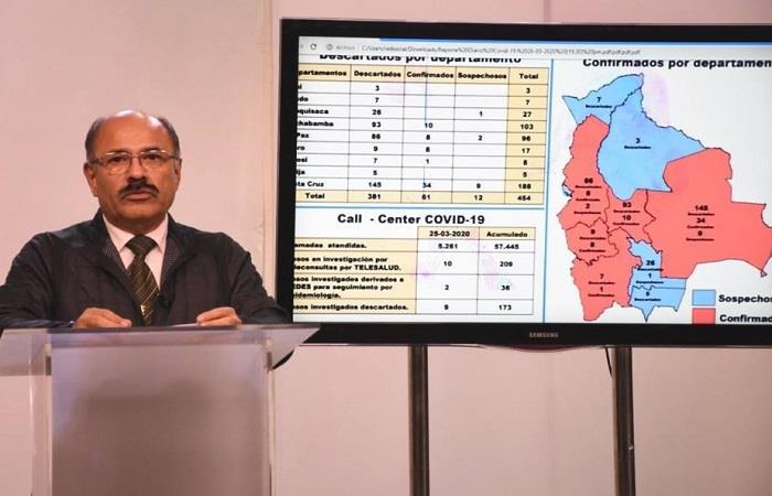 La cifra crece cada vez más, 61 casos de COVID-19 en Bolivia. Foto: ABI