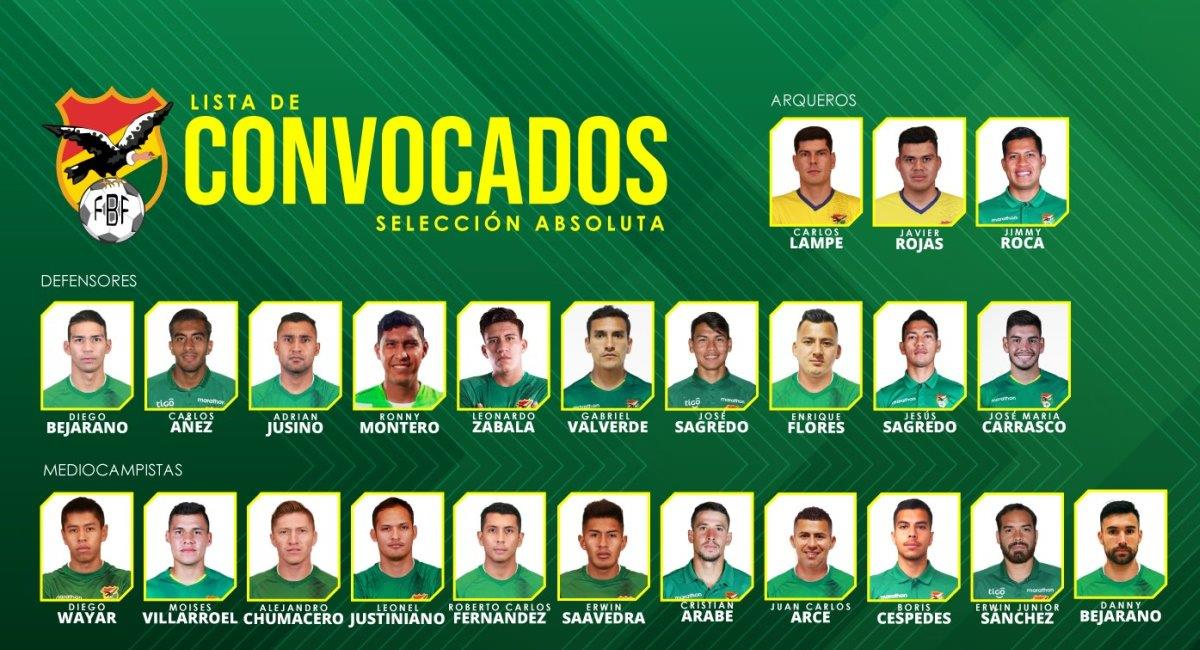 Convocados a la selección boliviana. Foto: Twitter @laverde_fbf