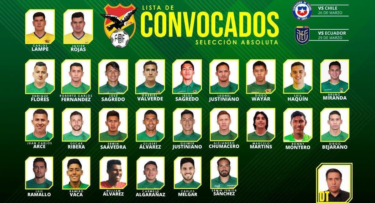 Los jugadores convocados para los partidos frente a Chile y Ecuador. Foto: Twitter @FBF_BO
