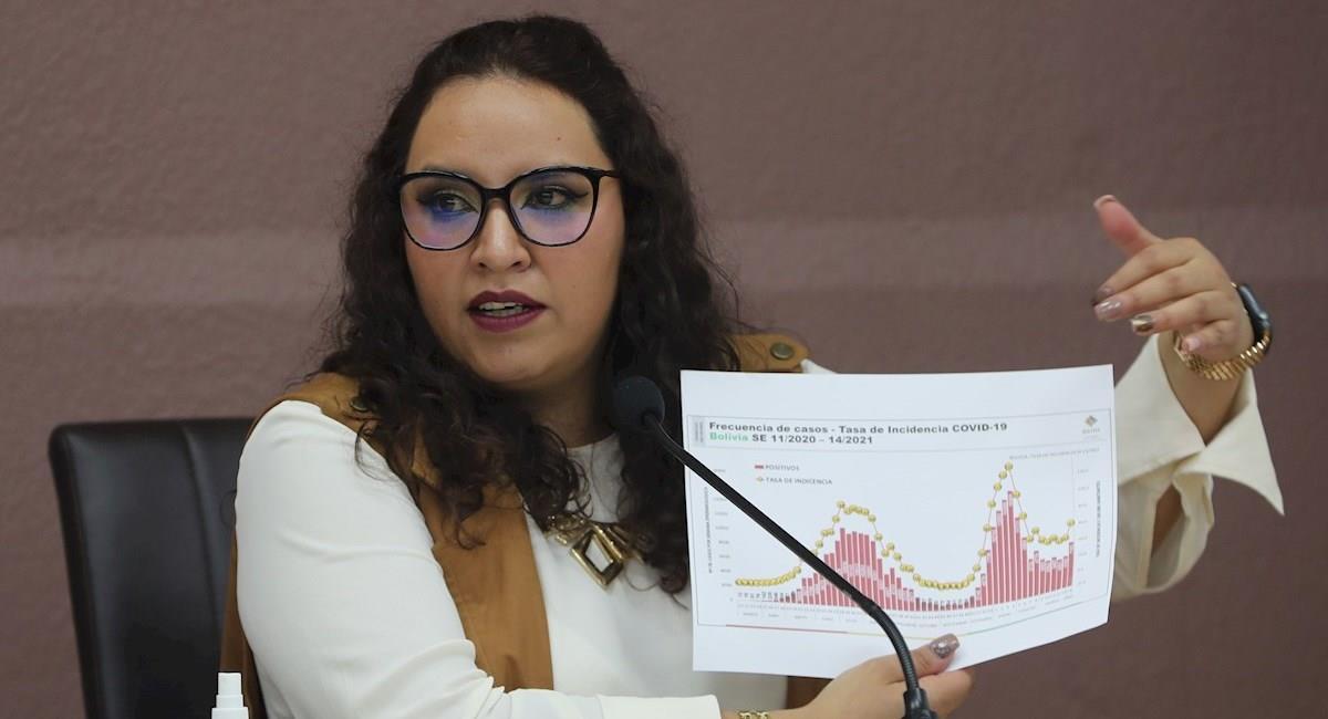 La viceministra de Vigilancia Epidemiológica muestra los resultados de las muestras enviadas a Brasil. Foto: EFE